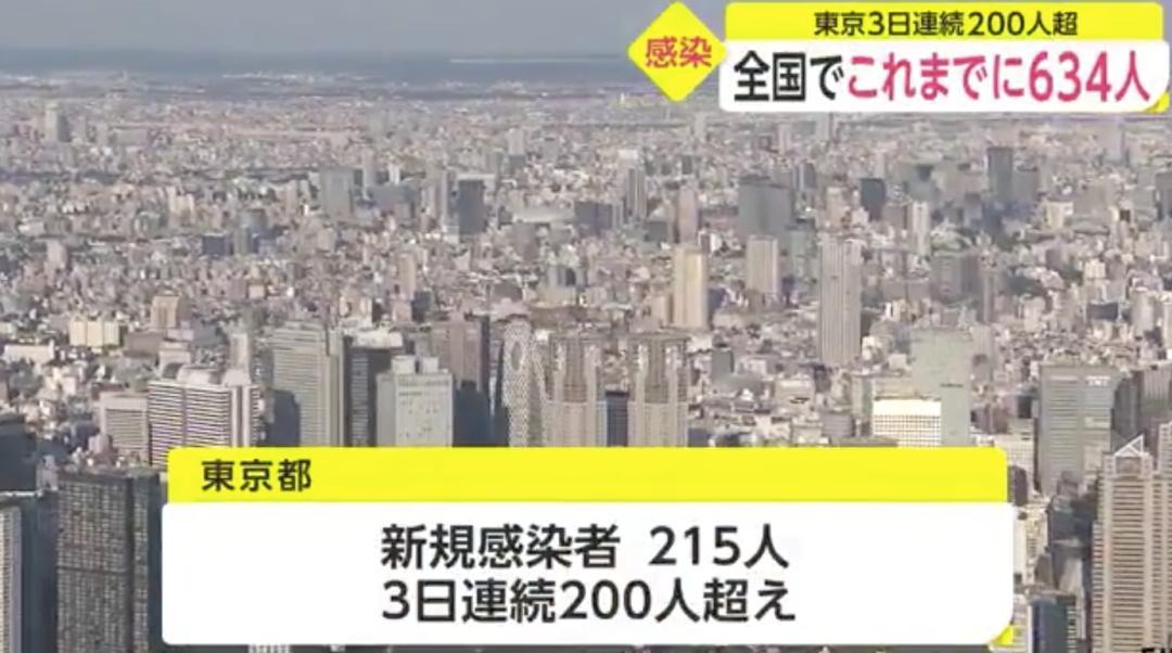 东京新增215例新冠肺炎确诊病例,北海道感染人数破记录