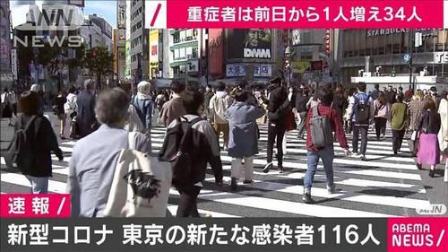 变异新冠病毒已经扩散至日本20个都府县,专家称疫情在今年内不会结束......